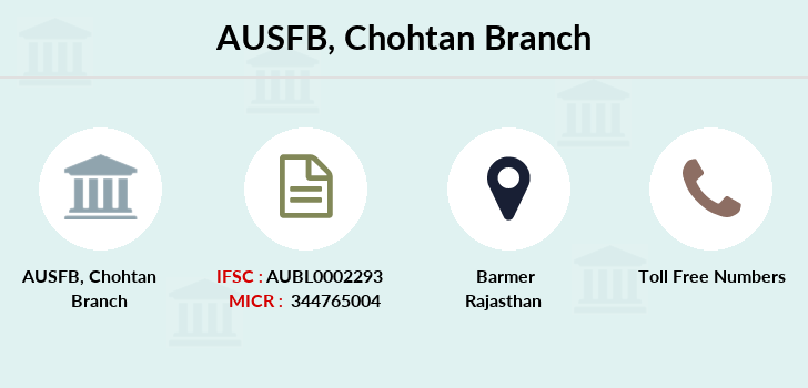 Au-small-finance-bank-limited Chohtan branch