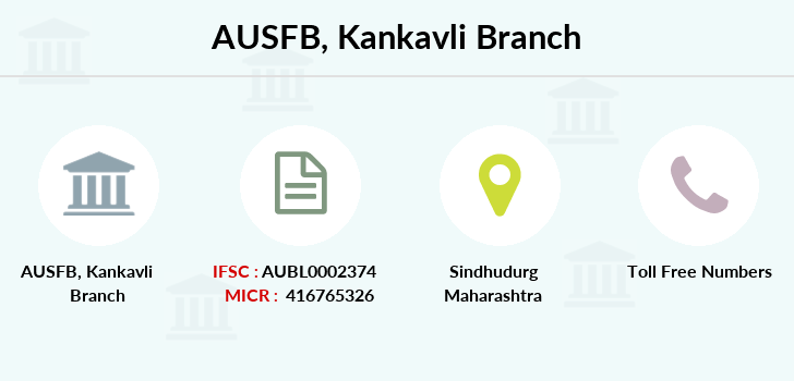 Au-small-finance-bank-limited Kankavli branch