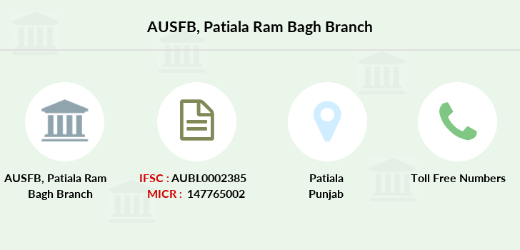Au-small-finance-bank-limited Patiala-ram-bagh branch