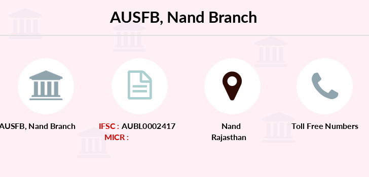 Au-small-finance-bank-limited Nand branch