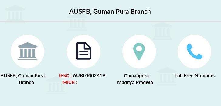 Au-small-finance-bank-limited Guman-pura branch