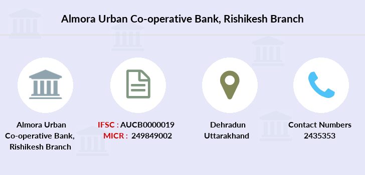 Almora-urban-co-operative-bank-ltd Rishikesh branch
