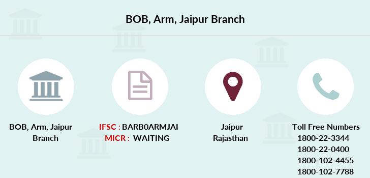 bank of baroda ifsc code jaipur rajasthan