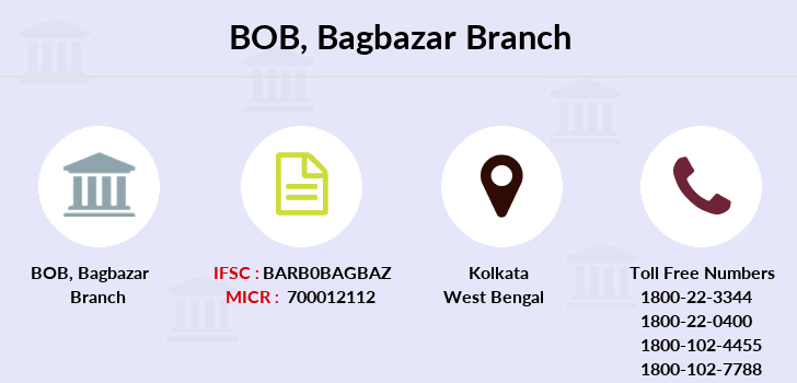 Bank-of-baroda Bagbazar-kolkata-wb branch