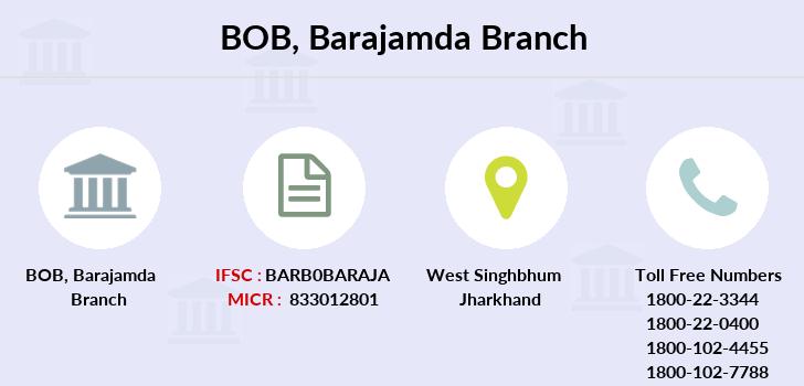 branch code of bank of baroda patna main branch