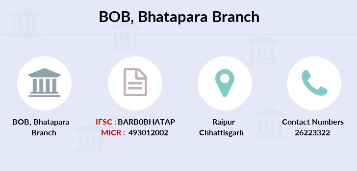 ifsc code bank of baroda raipur bhilwara