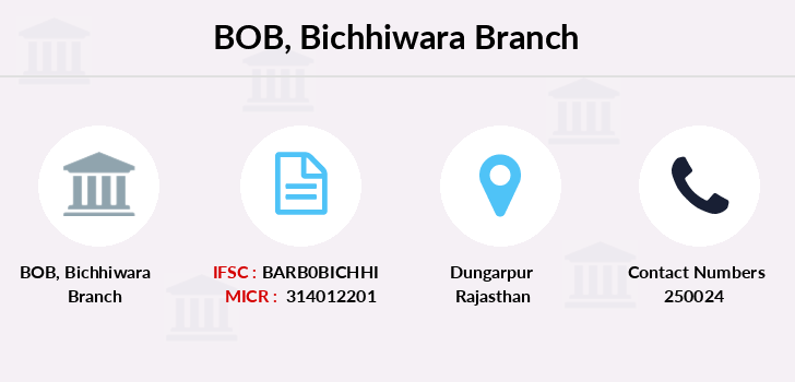 Bank-of-baroda Bichhiwara branch