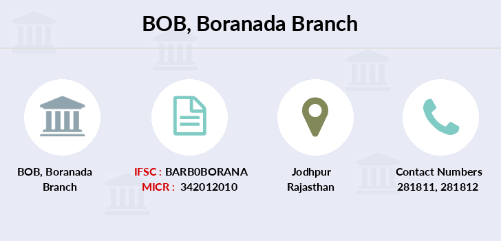Bank-of-baroda Boranada branch