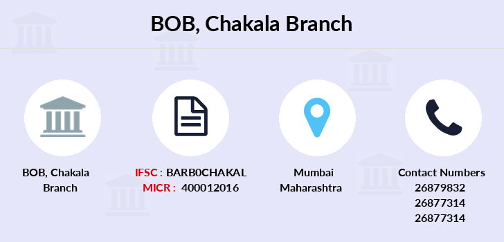 Bank-of-baroda Chakala branch