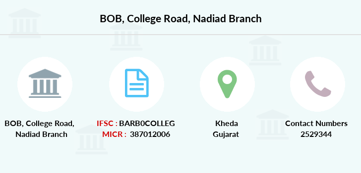 Bank-of-baroda College-road-nadiad branch