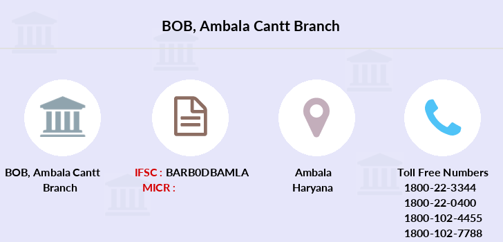 Bank-of-baroda Ambala-cantt branch
