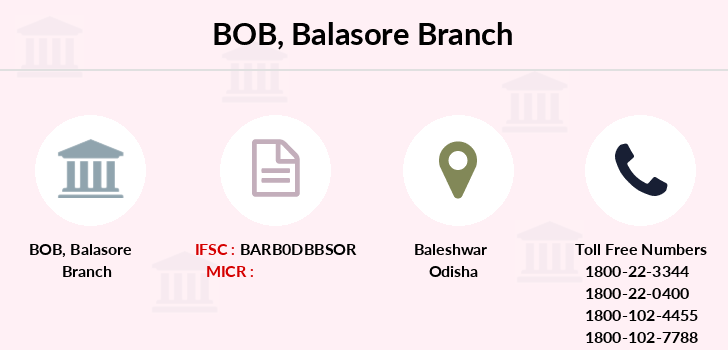 Bank-of-baroda Balasore branch