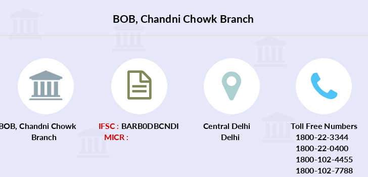 Bank-of-baroda Chandni-chowk branch
