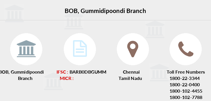 Bank-of-baroda Gummidipoondi branch