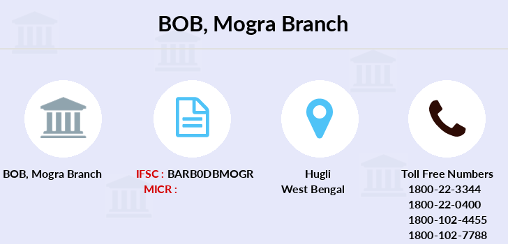 Bank-of-baroda Mogra branch