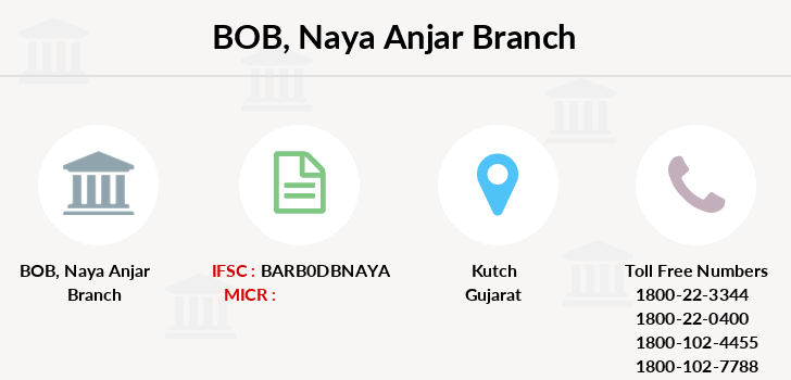 Bank-of-baroda Naya-anjar branch