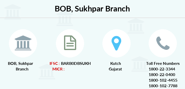 Bank-of-baroda Sukhpar branch