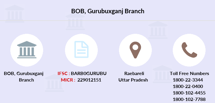 Bank-of-baroda Gurubuxganj-raebareli-up branch