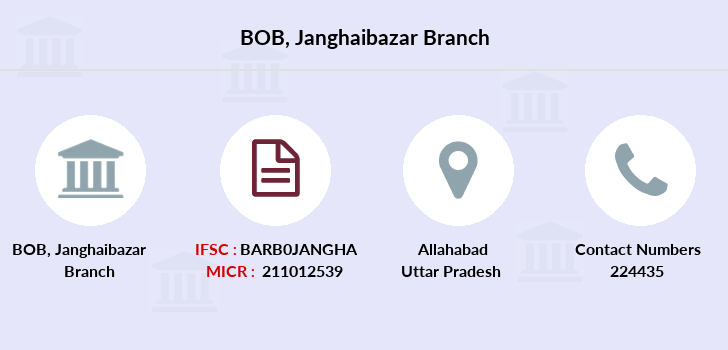 Bank-of-baroda Janghaibazar branch