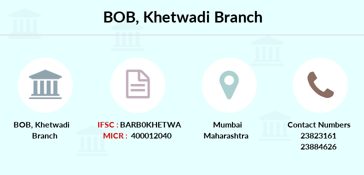 Bank-of-baroda Khetwadi branch