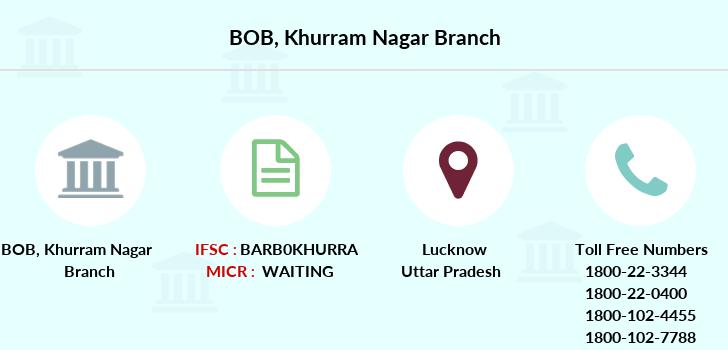 bank of baroda shakti nagar lucknow ifsc code