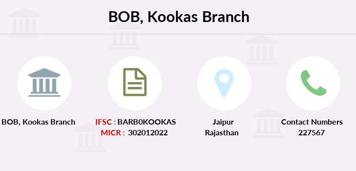 Bank-of-baroda Kookas branch