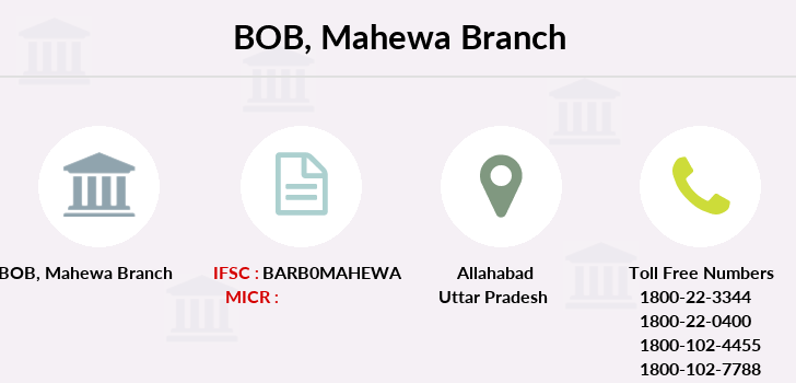 Bank-of-baroda Mahewa branch