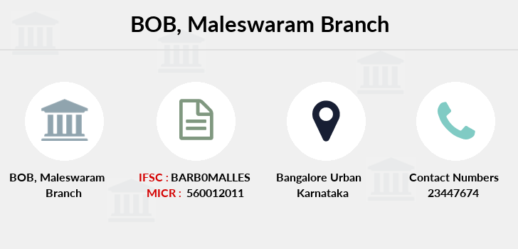 Bank-of-baroda Maleswaram branch