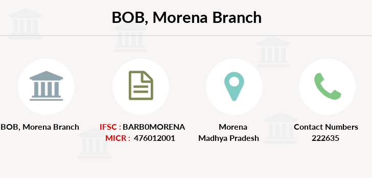 Bank-of-baroda Morena branch