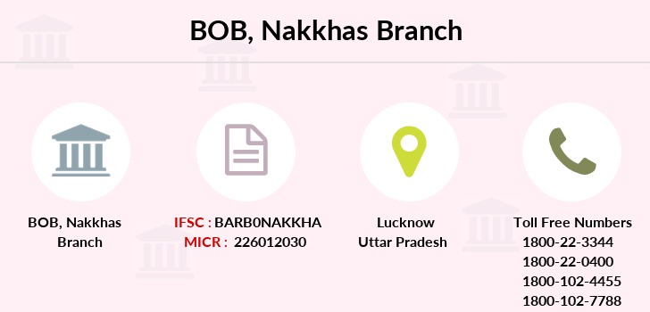 Bank-of-baroda Nakkhas-lucknow-up branch