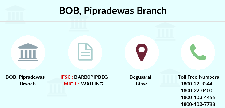 Bank-of-baroda Pipradewas branch
