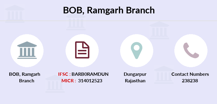 Bank-of-baroda Ramgarh branch