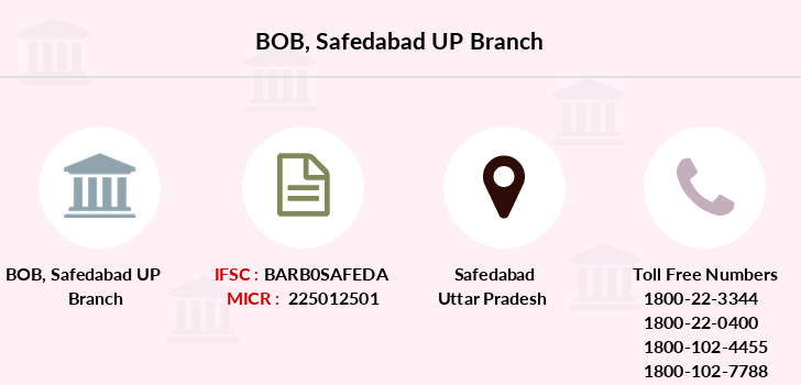 Bank-of-baroda Safedabad branch