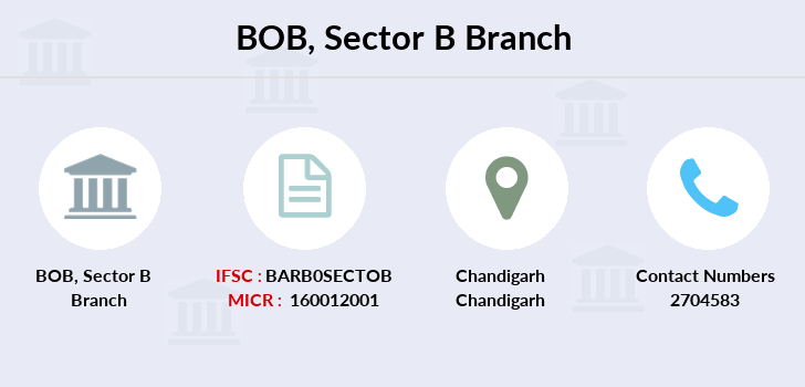 Bank-of-baroda Sector-b branch