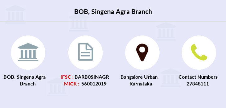 Bank-of-baroda Singena-agra branch