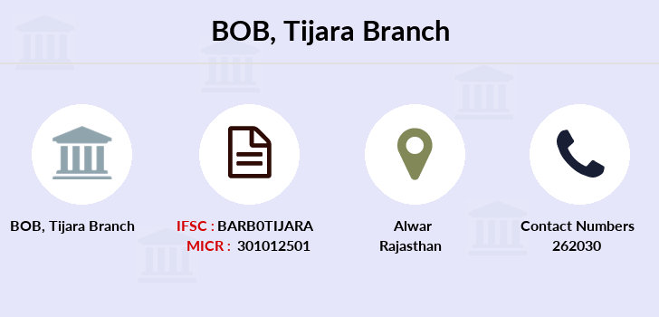 Bank-of-baroda Tijara branch