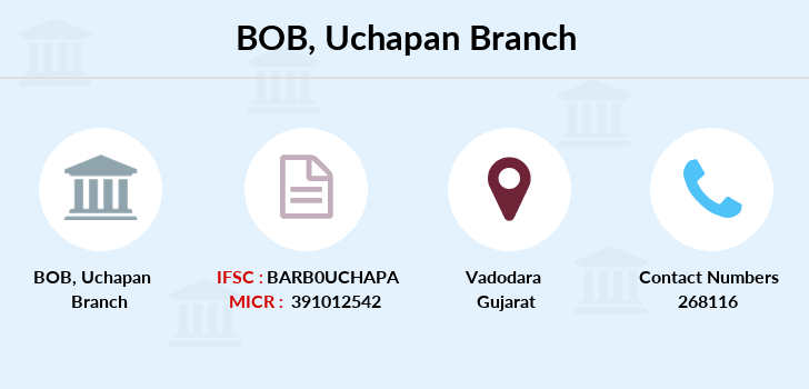Bank-of-baroda Uchapan branch