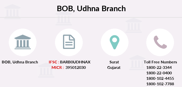 Bank-of-baroda Udhna branch