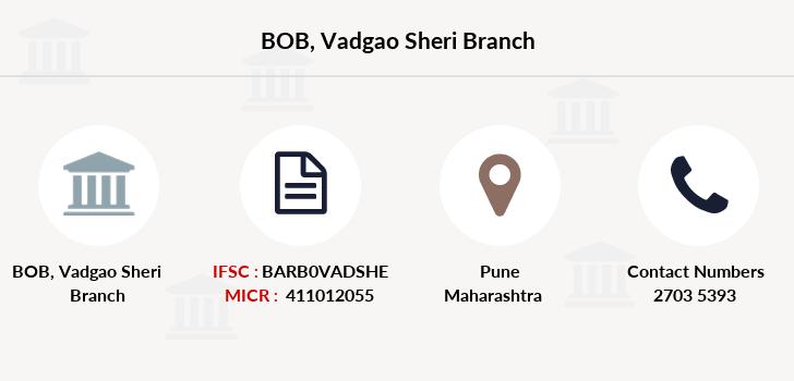 bank of baroda subhash nagar pune ifsc code