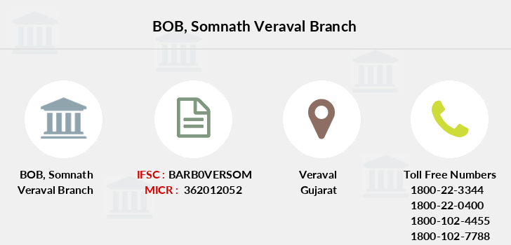 Bank-of-baroda Somnath-veraval branch