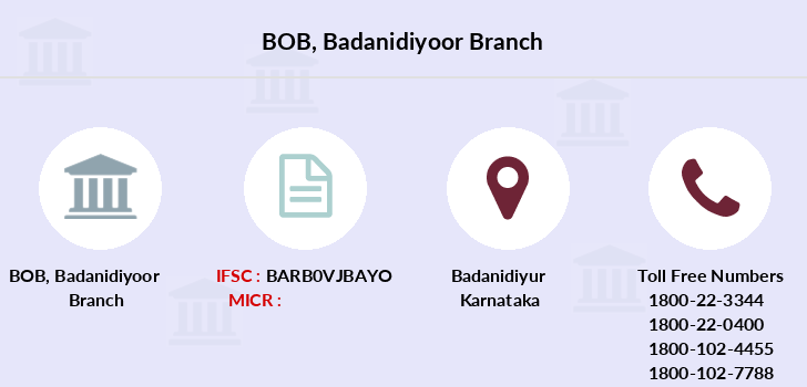 Bank-of-baroda Badanidiyoor branch