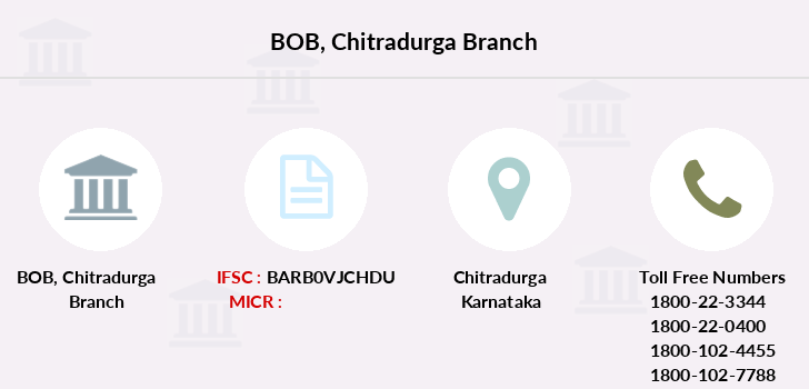 Bank-of-baroda Chitradurga branch