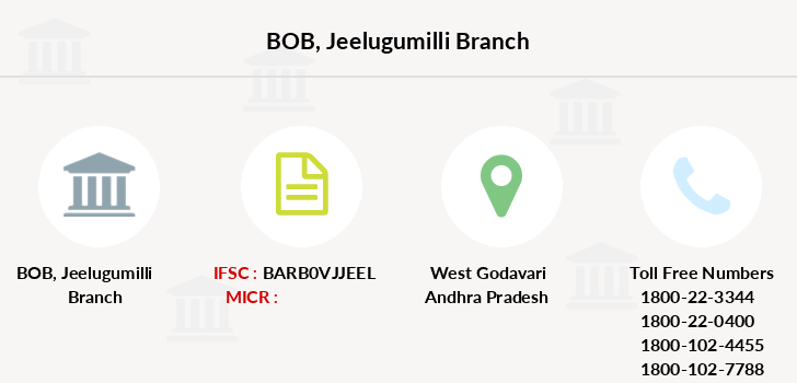 Bank-of-baroda Jeelugumilli branch