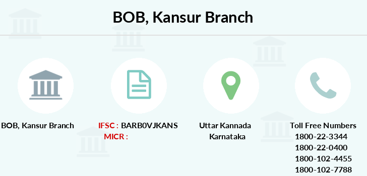 Bank-of-baroda Kansur branch