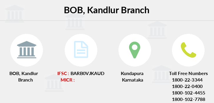 Bank-of-baroda Kandlur branch