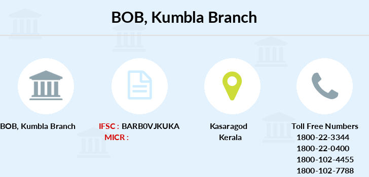 ifsc code bank of baroda chomu jaipur