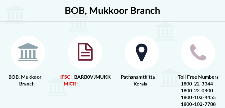 Bank-of-baroda Mukkoor branch