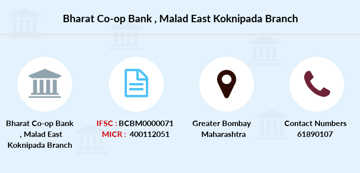 Bharat-co-op-bank Malad-east-koknipada branch