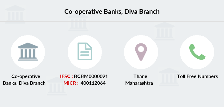 Co-operative-banks Diva branch