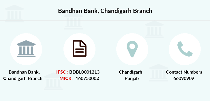 Bandhan-bank Chandigarh branch